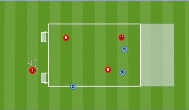 Football/Soccer Session Plan Drill (Colour): 3v3 ääretunnelis