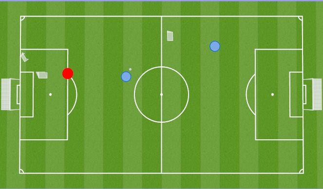 Football/Soccer Session Plan Drill (Colour): 1v1 olukorrad