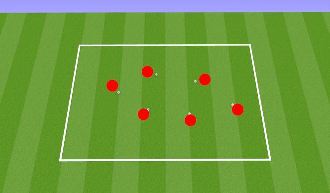 Football/Soccer Session Plan Drill (Colour): Individuaalne tehnika