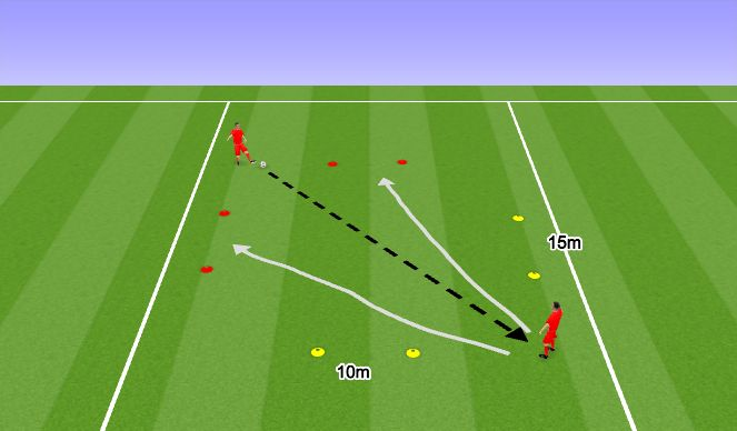 Football/Soccer Session Plan Drill (Colour): Harjutus II
