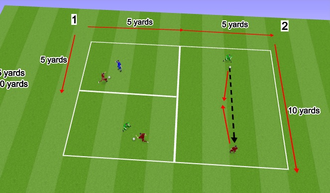 Football/Soccer Session Plan Drill (Colour): Exercise 1 & 2