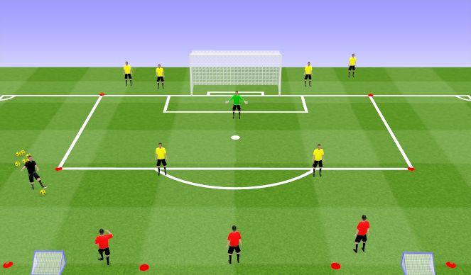 Football/Soccer Session Plan Drill (Colour): 3v2 + GK