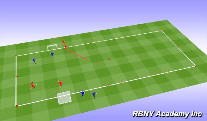 Football/Soccer Session Plan Drill (Colour): 3v2 Attacking