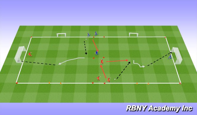 Football/Soccer Session Plan Drill (Colour): 1st Touch & Shot