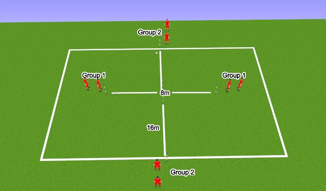 Football/Soccer Session Plan Drill (Colour): Warm Up Variation 5
