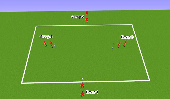 Football/Soccer Session Plan Drill (Colour): Warm Up Variation 6