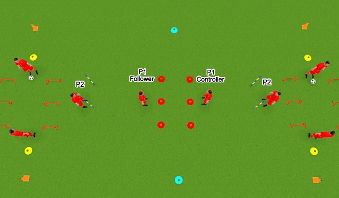 Football/Soccer Session Plan Drill (Colour): Warm Up Variation 11
