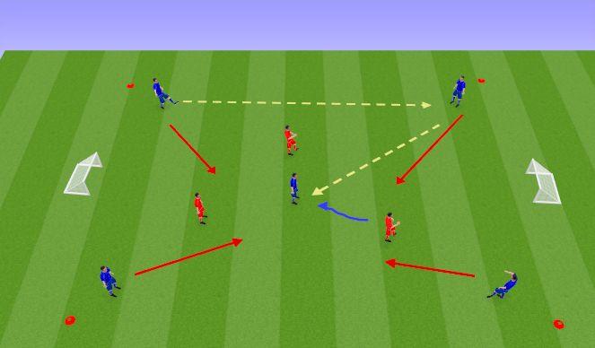 Football/Soccer Session Plan Drill (Colour): Ajax 5v3