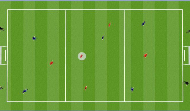Football/Soccer Session Plan Drill (Colour): SSG 5v5+4+GK