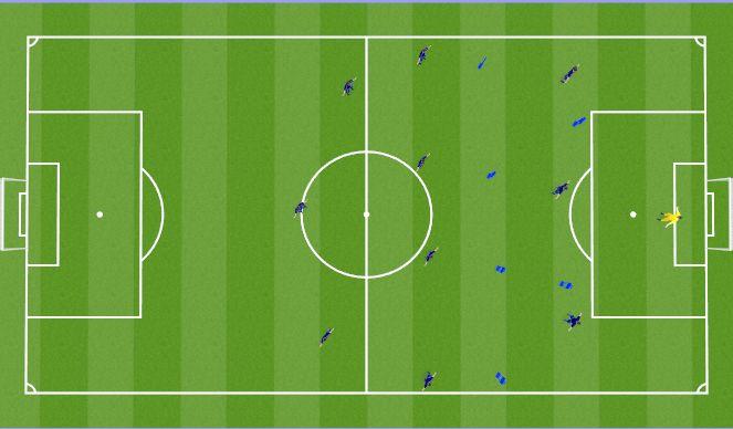 Football/Soccer Session Plan Drill (Colour): Tactical Walkthroughs