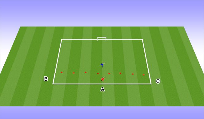 Football/Soccer Session Plan Drill (Colour): Create space to shoot