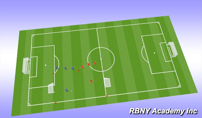 Football/Soccer Session Plan Drill (Colour): 1v1's (Outta There)