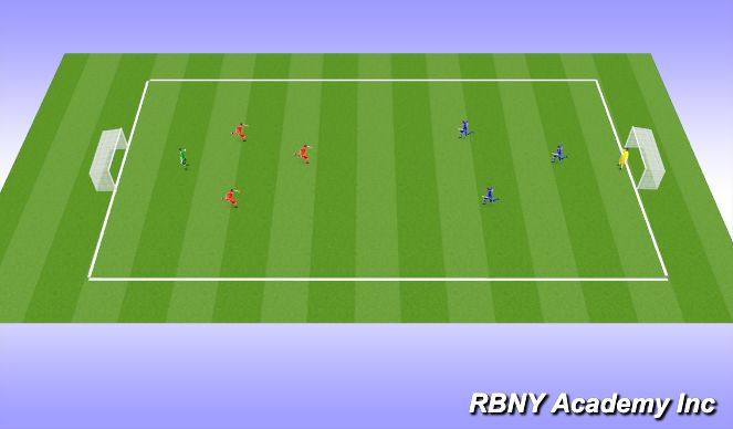 Football/Soccer Session Plan Drill (Colour): The Match