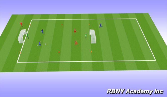 Football/Soccer Session Plan Drill (Colour): 2v2 Transition