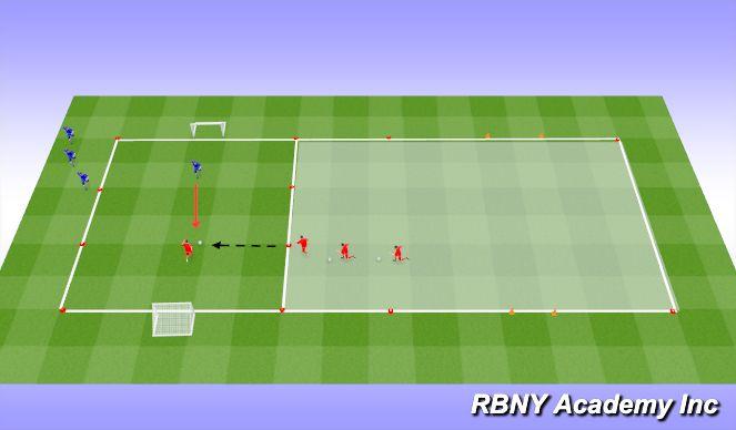 Football/Soccer Session Plan Drill (Colour): 1v1 Attack