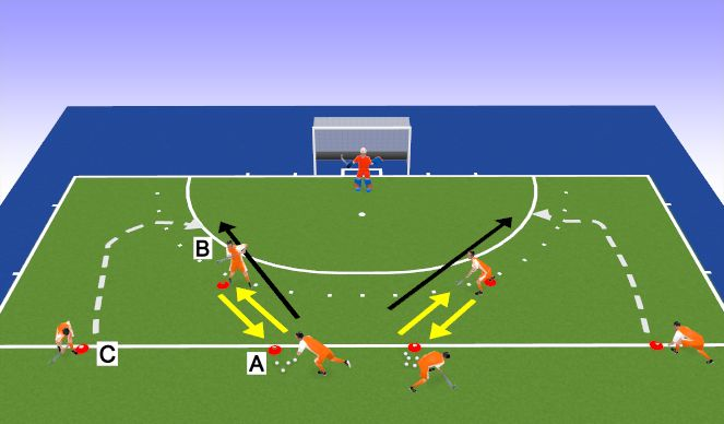Hockey Session Plan Drill (Colour): eliminating high ball