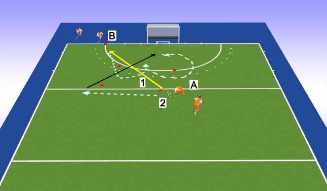 Hockey Session Plan Drill (Colour): two ball scoring