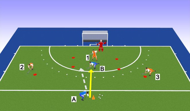 Hockey Session Plan Drill (Colour): obtaining in circle