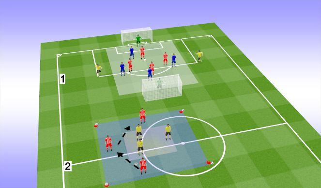 Football/Soccer Session Plan Drill (Colour): 4v4 + 3v3