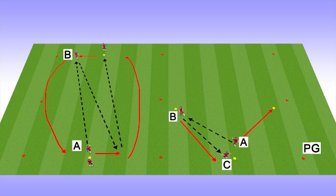 Football/Soccer Session Plan Drill (Colour): passing lanes reps