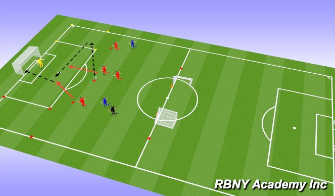 Football/Soccer Session Plan Drill (Colour): Width!