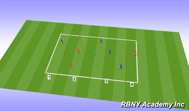 Football/Soccer Session Plan Drill (Colour): Pressure/Cover/Balance