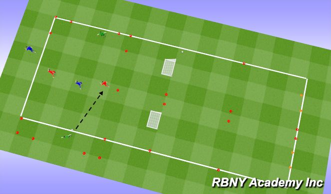 Football/Soccer Session Plan Drill (Colour): Combinations