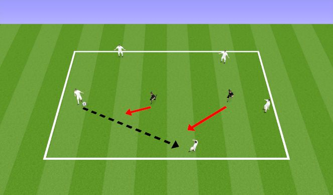 Football/Soccer Session Plan Drill (Colour): Activity #1