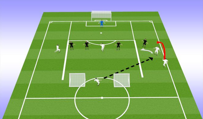 Football/Soccer Session Plan Drill (Colour): Activity #2