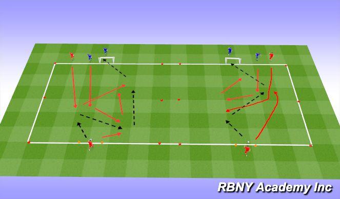 Football/Soccer Session Plan Drill (Colour): Break Pressure