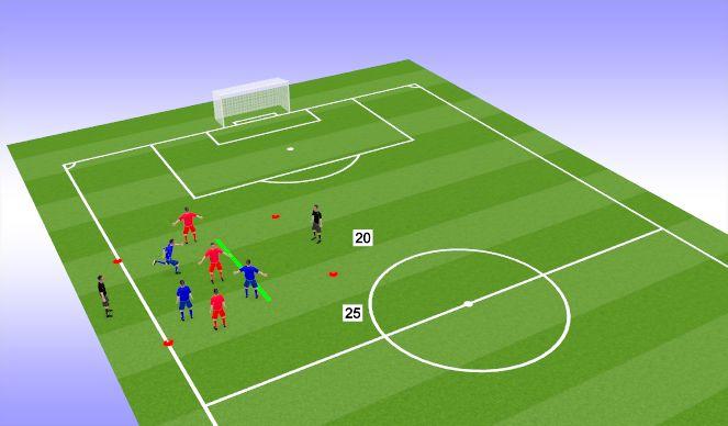 Football/Soccer Session Plan Drill (Colour): Directional 3v3 + 2