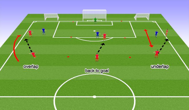 Football/Soccer Session Plan Drill (Colour): 2v1 Caorusel