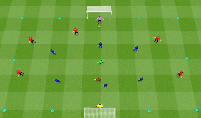 Football/Soccer Session Plan Drill (Colour): Game: 7v7+1