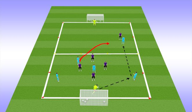Football/Soccer Session Plan Drill (Colour): Playing into a Target