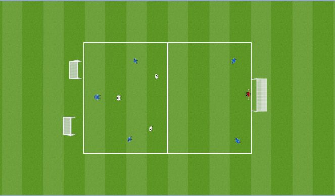 Football/Soccer Session Plan Drill (Colour): Defending High