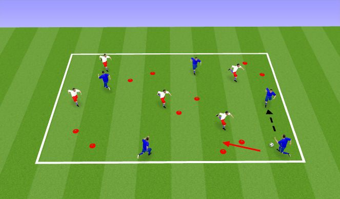Football/Soccer Session Plan Drill (Colour): Gates Game set up