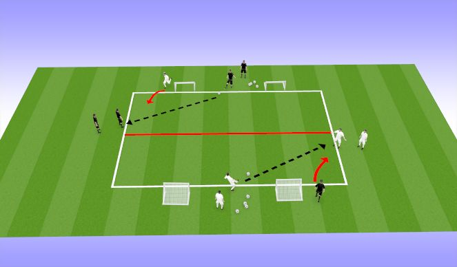 Football/Soccer Session Plan Drill (Colour): Actvity #3