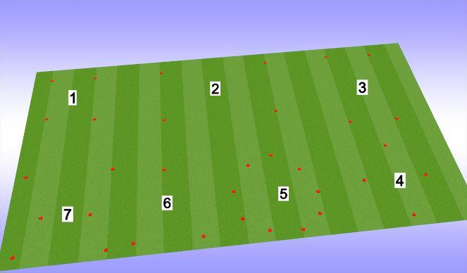 Football/Soccer Session Plan Drill (Colour): 1v1 Carousel