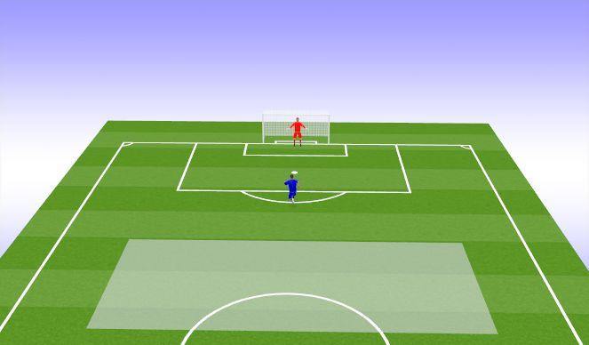 Football/Soccer Session Plan Drill (Colour): 1v1 Finishing