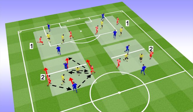 Football/Soccer Session Plan Drill (Colour): 4v2 in 4 different boxes