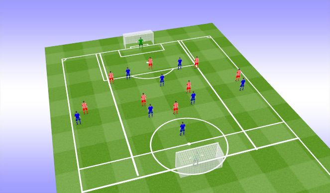 Football/Soccer Session Plan Drill (Colour): 8v8 in a 352 shape