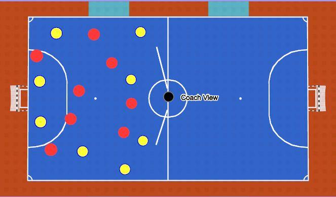 Futsal Session Plan Drill (Colour): Cool-Down