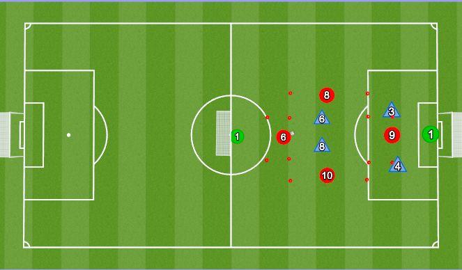 Football/Soccer Session Plan Drill (Colour): Positsioonipõhine