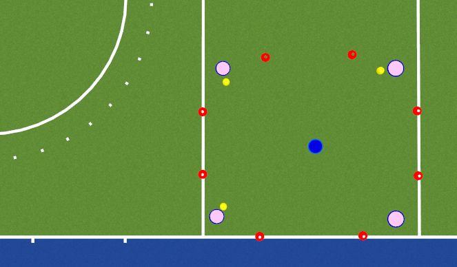 Hockey Session Plan Drill (Colour): Pre-Scan Passing