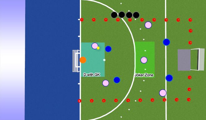 Hockey Session Plan Drill (Colour): SSG with Joker