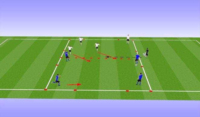 Football/Soccer Session Plan Drill (Colour): 4 v 2 Quick Transition