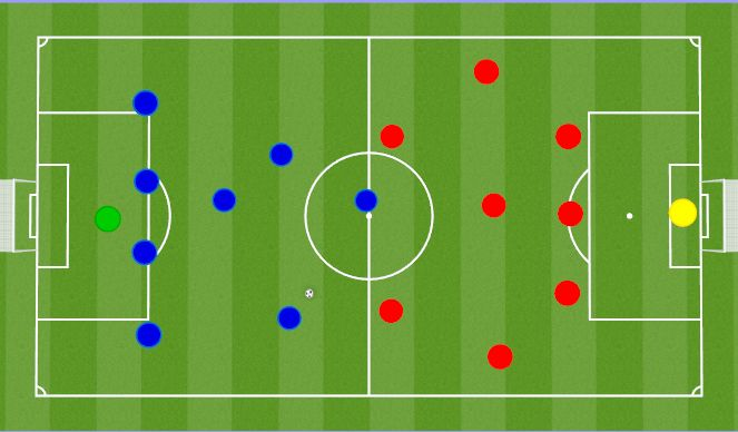Football/Soccer Session Plan Drill (Colour): 431  Kickoff