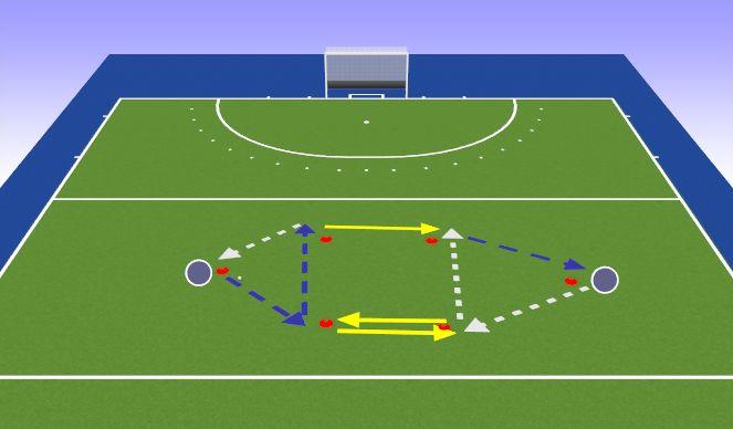 Hockey Session Plan Drill (Colour): Ballabgabe kurze Distanz