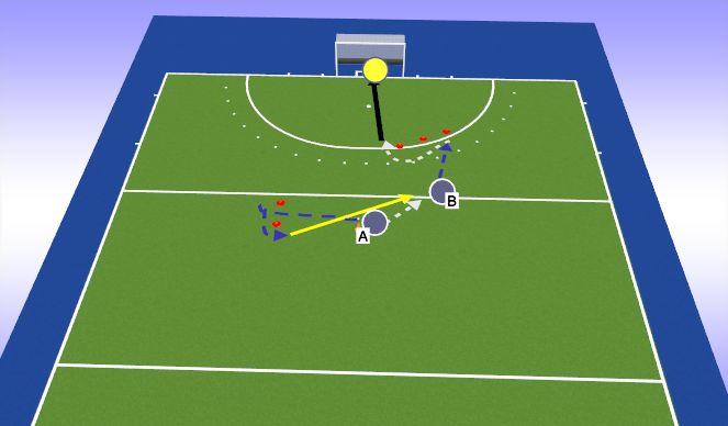 Hockey Session Plan Drill (Colour): Übung 1