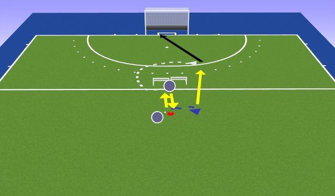 Hockey Session Plan Drill (Colour): Doppelpass + lösen